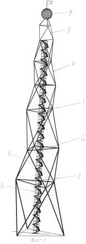 Пространственная конструкция
