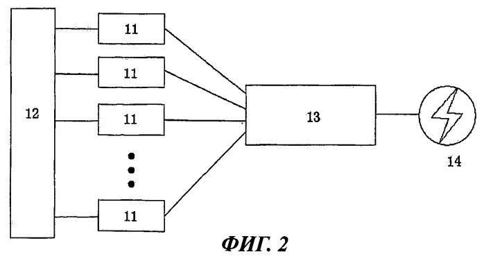 Система и способ генерации пара посредством высокотемпературного газоохлаждаемого реактора