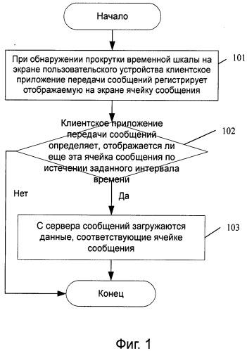 Способ и устройство передачи данных на основе обнаружения скользящего перемещения