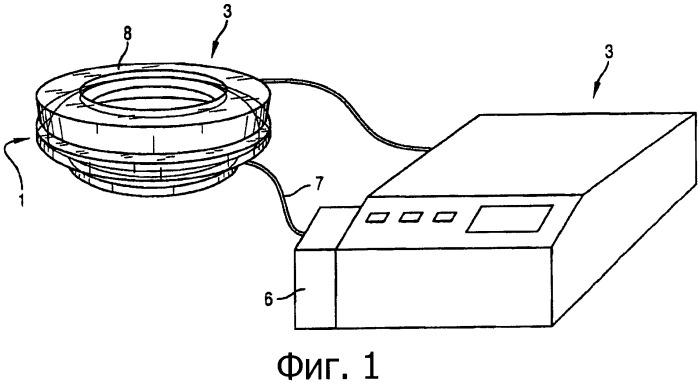 Ультразвуковое устройство, содержащее средства для генерации луча ультразвука, которые имеют форму вогнутых сегментов с одной кривизной