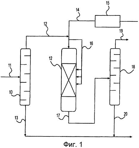 Способ получения высокооктанового бензина с пониженным содержанием бензола путем алкилирования бензола при высокой конверсии бензола