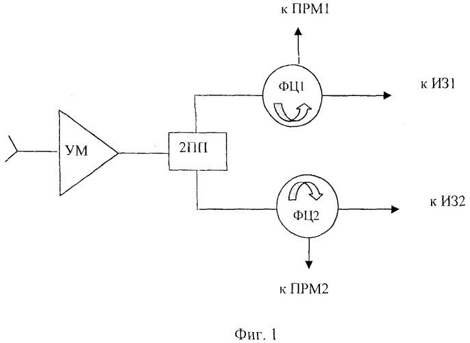 Двухканальный приемопередающий модуль