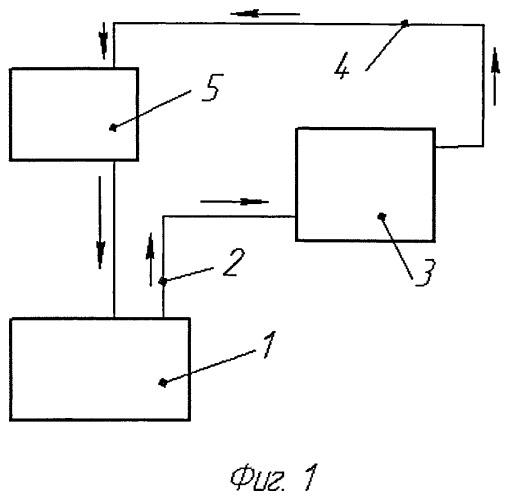 Способ охлаждения компрессора дизеля