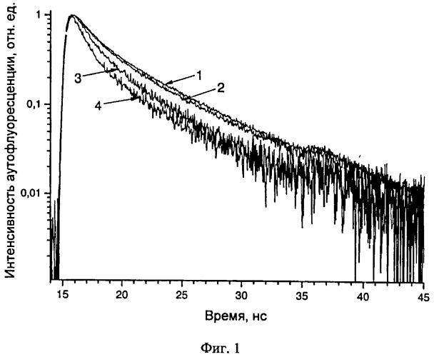 Способ идентификации аденомы гипофиза