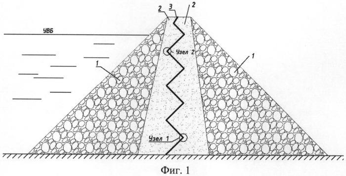 Способ устройства зигзагообразной противофильтрационной диафрагмы с промежуточными швами из бентонитовых матов (глиноматов)