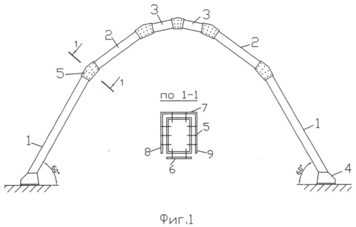 Способ изготовления полигональной арки из коробчатых профилей