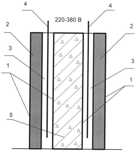 Греющая опалубка для бетонирования