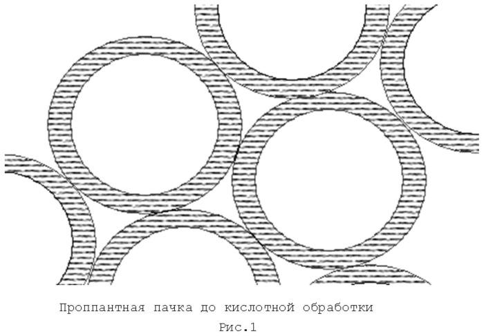 Способ изготовления керамического проппанта