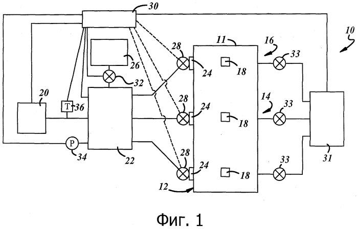Система и способ для регулирования температуры в канале питателя