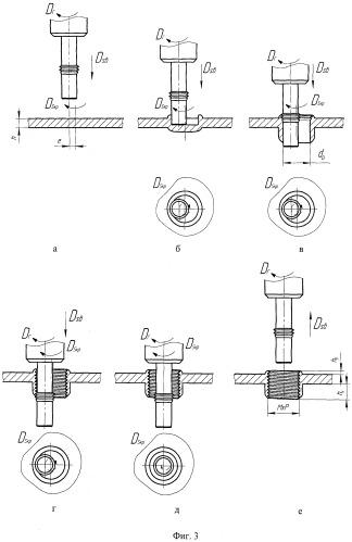 Способ формообразования отверстий и инструмент для его реализации