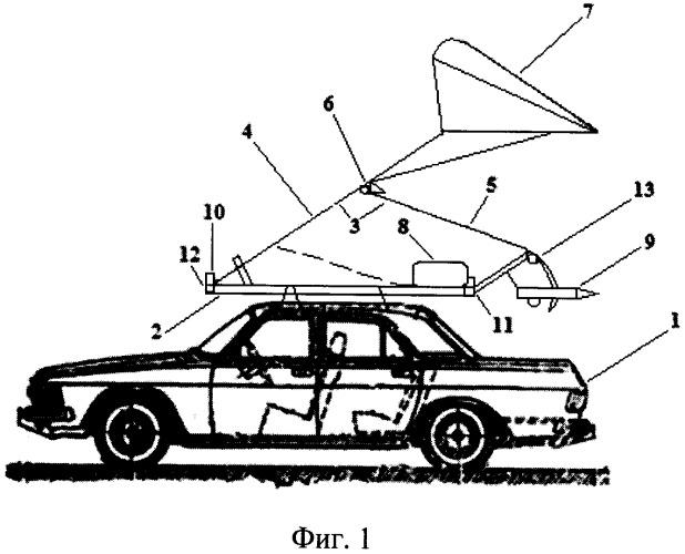 Устройство для интерактивного визуального мониторинга