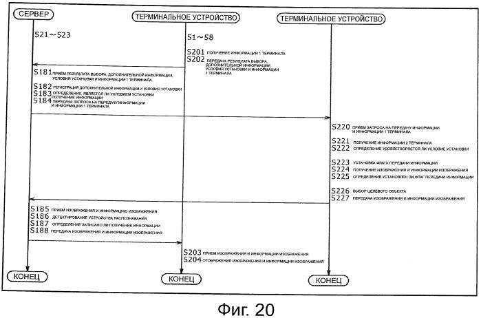 Устройство и способ предоставления информации, терминальное устройство и способ обработки информации, и программа