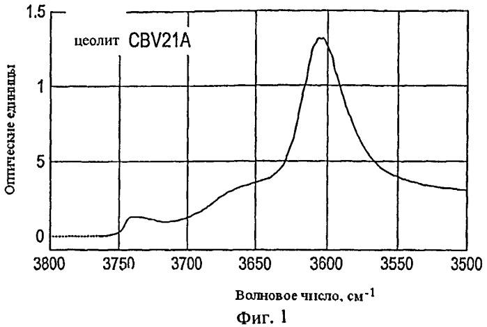 Селективное деалюминирование цеолитов структурного типа морденита