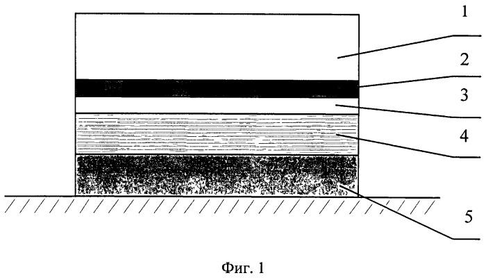 Терморегулирующий материал, способ его изготовления и способ его крепления к поверхности корпуса космического объекта