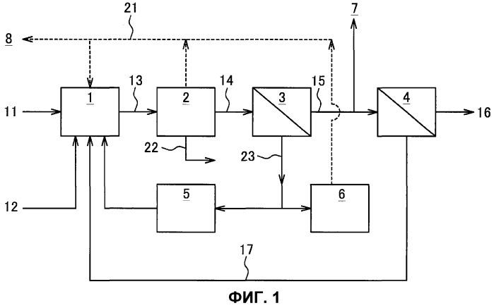 Способ и установка очистки заводских сточных вод