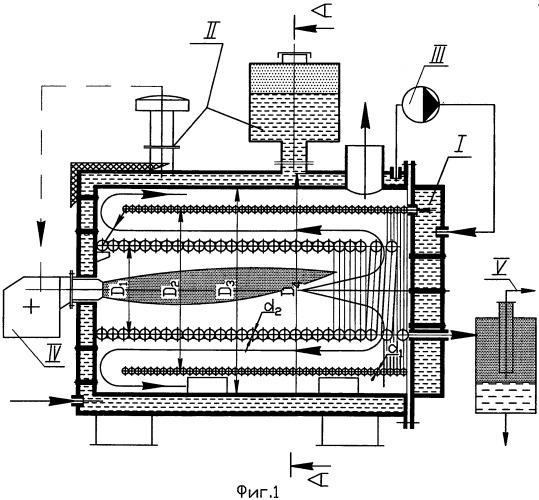 Промышленный прямоточный парогенератор