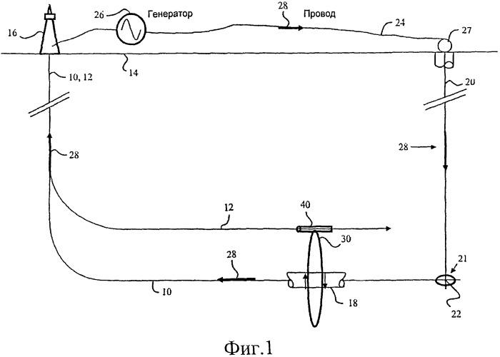 Способ управления траекторией бурения второй скважины с ее прохождением вблизи первой скважины (варианты)
