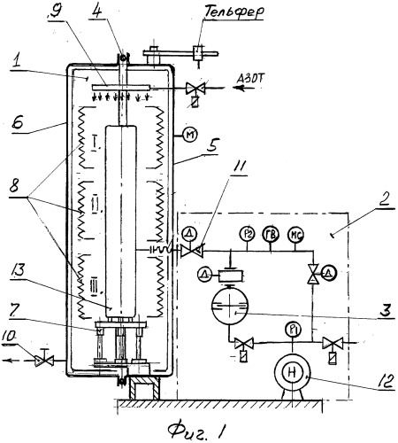 Высоковакуумный пост для откачки электровакуумных приборов