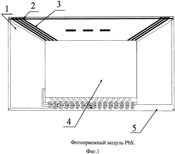 Способ изготовления фотоприемного модуля на основе pbs