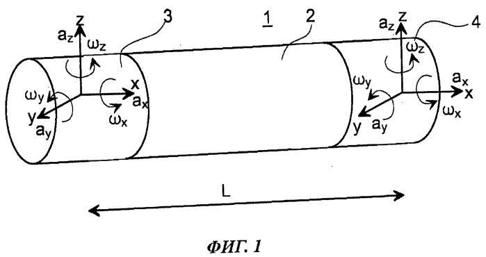 Способ и устройство для измерения размеров конструкции