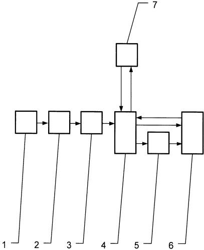 Система регистрации сигналов электромагнитных устройств