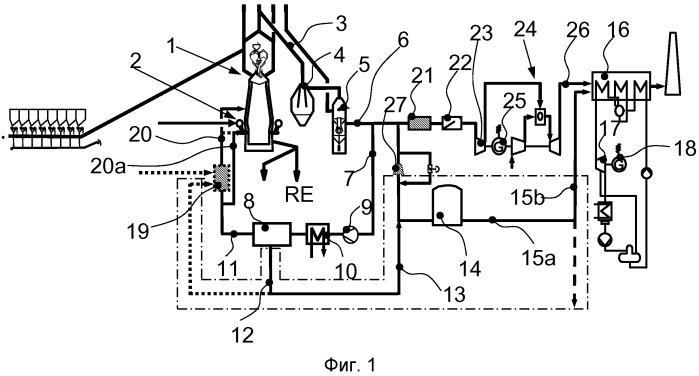 Способ и устройство для управления процессом восстановительной плавки