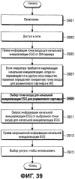 Устройство и способ для обнаружения точки входа для начальной инициализации электронного расписания услуг (esg) в системе конвергенции широковещательных и мобильных услуг (cbms)