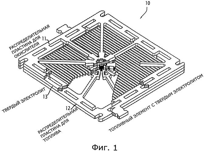 Компоновка топливного элемента, производимого в промышленном маштабе, и способ его изготовления