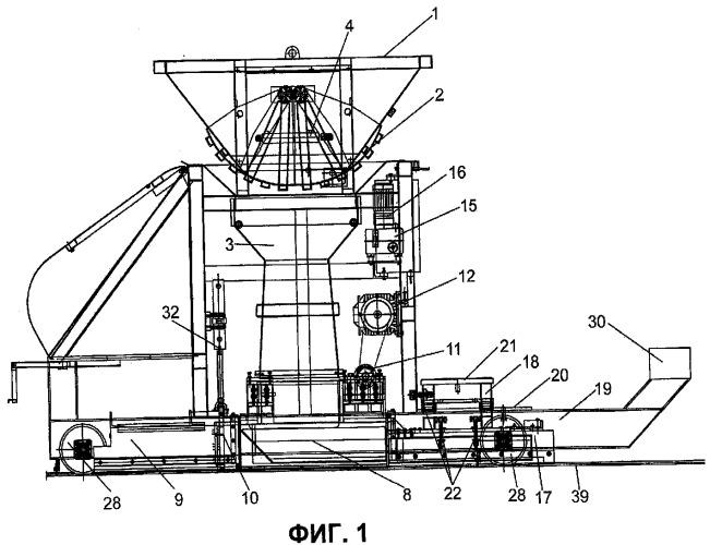 Машина для непрерывного производства изделий из армированного или предварительно напряженного бетона