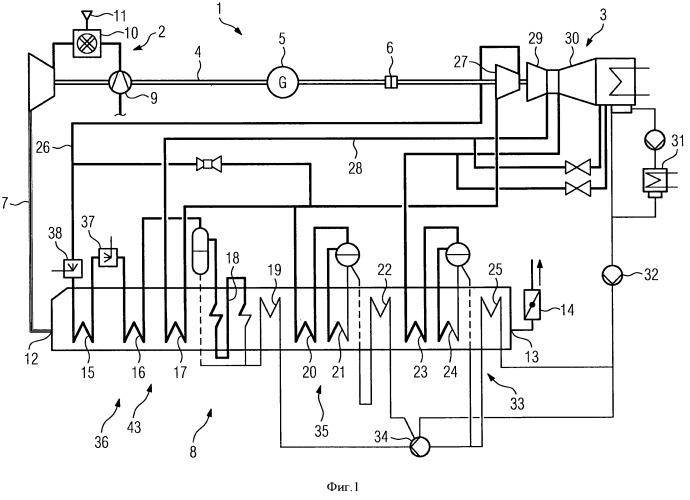 Газотурбинная установка, утилизационный парогенератор и способ эксплуатации утилизационного парогенератора