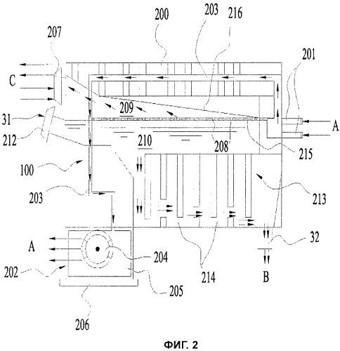 Вспомогательный водяной бак системы охлаждения двигателя