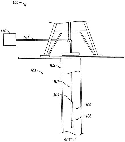Применение композитов с выровненными с нанотрубками для теплопередачи в скважинах