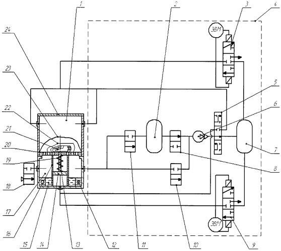 Устройство для циклодинамического формования давлением заготовок верха обуви