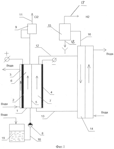 Установка для получения продуктов анодного окисления растворов хлоридов щелочных или щелочноземельных металлов
