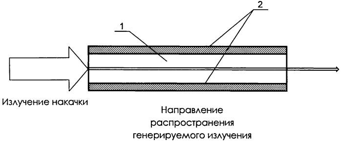 Активный элемент из иттрий-алюминиевого граната, легированного неодимом, с периферийным поглощающим слоем