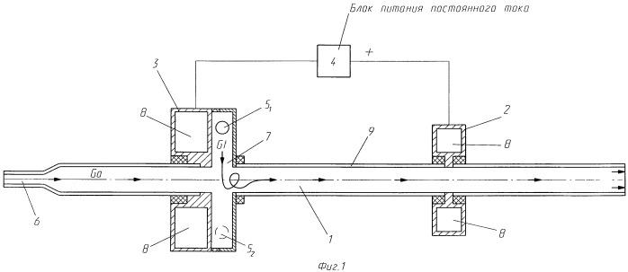 Способ получения углеродных наноструктур (варианты) и устройство для его осуществления (варианты)