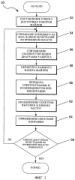 Способ и система мониторинга электромагнитных помех во временной области
