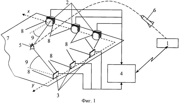 Способ определения координат точки падения боеприпаса