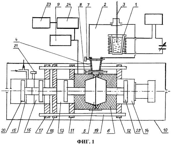 Способ управления процессом кристаллизации и устройство для его осуществления