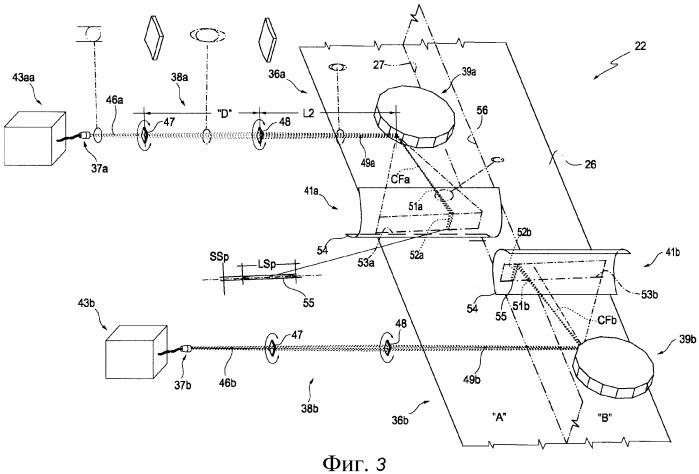 Установка лазерного скрайбирования для поверхностной обработки трансформаторных листов посредством пятен эллиптической формы