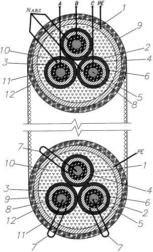 Кабель нагревательный коаксиальный трехфазный