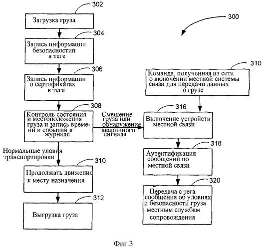 Система отслеживания мобильного тега, способ и устройство представления информации