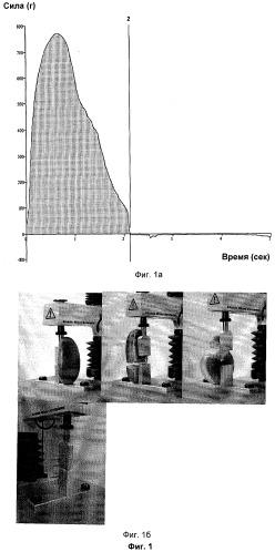 Способ и композиция для улучшения легкости разжевывания хлебобулочных изделий