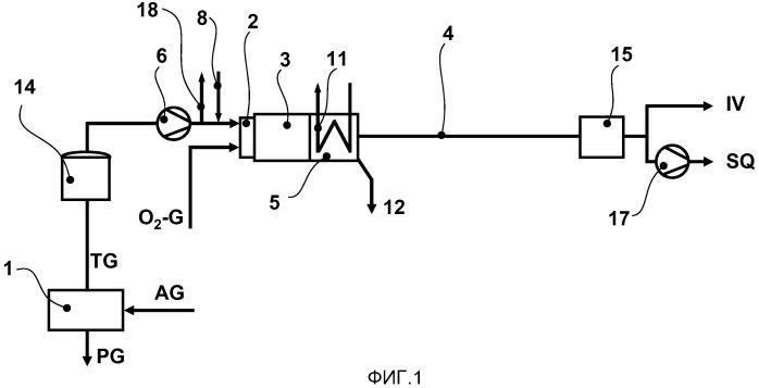 Способ и устройство для получения газа-заменителя