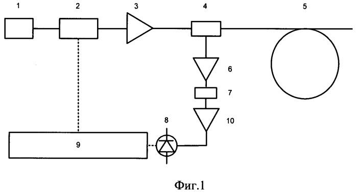 Устройство для мониторинга виброакустической характеристики протяженного объекта
