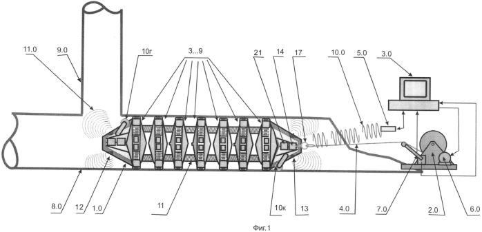 Комплекс дефектоскопии технологических трубопроводов