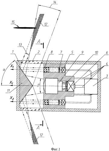 Устройство лазерной локации заданной области пространства
