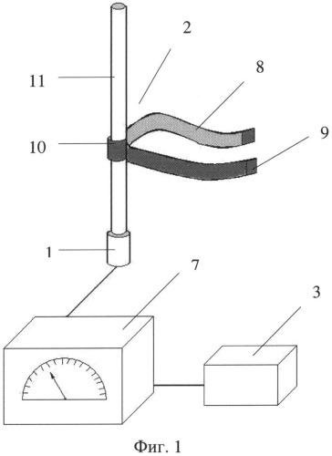 Устройство для измерения частоты дыхания