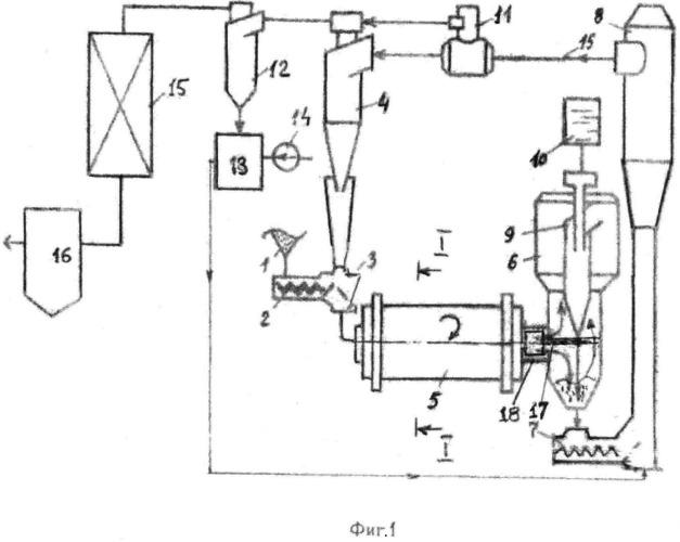 Установка для термической переработки твердых топлив