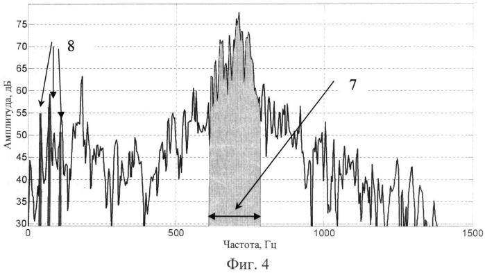 Способ выявления источников комбинационных спектральных составляющих общего акустического поля
